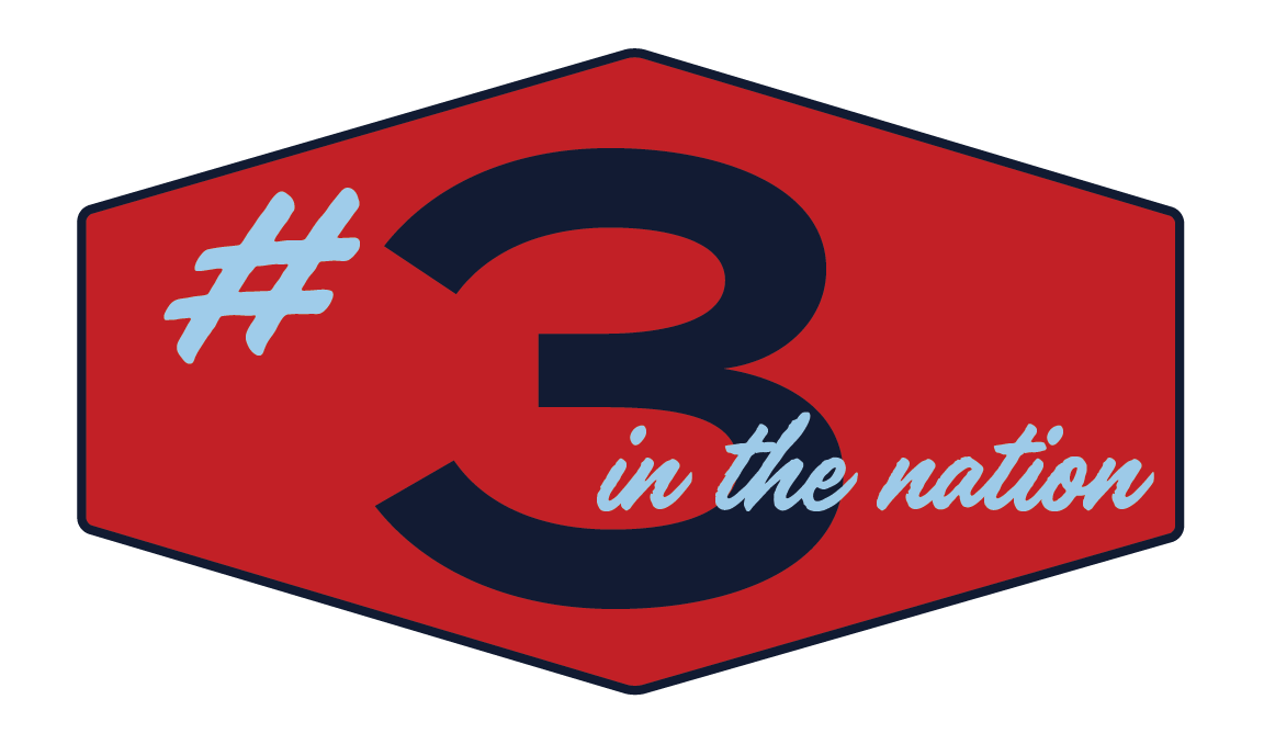 Infographic - ranked number three in the nation